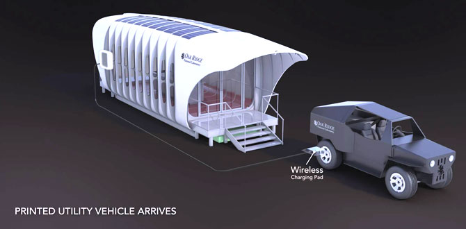 3D printed vehicle that recharges your house